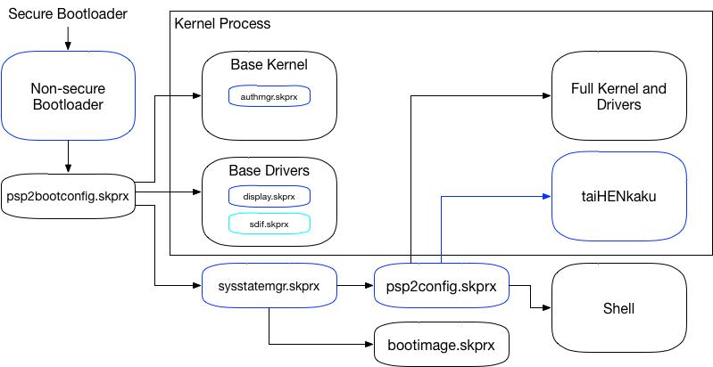 nsbl_diagram.png
