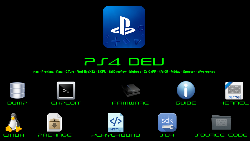 PS4 - PS4_DEV – Tools and File Collection for your PlayStation 4