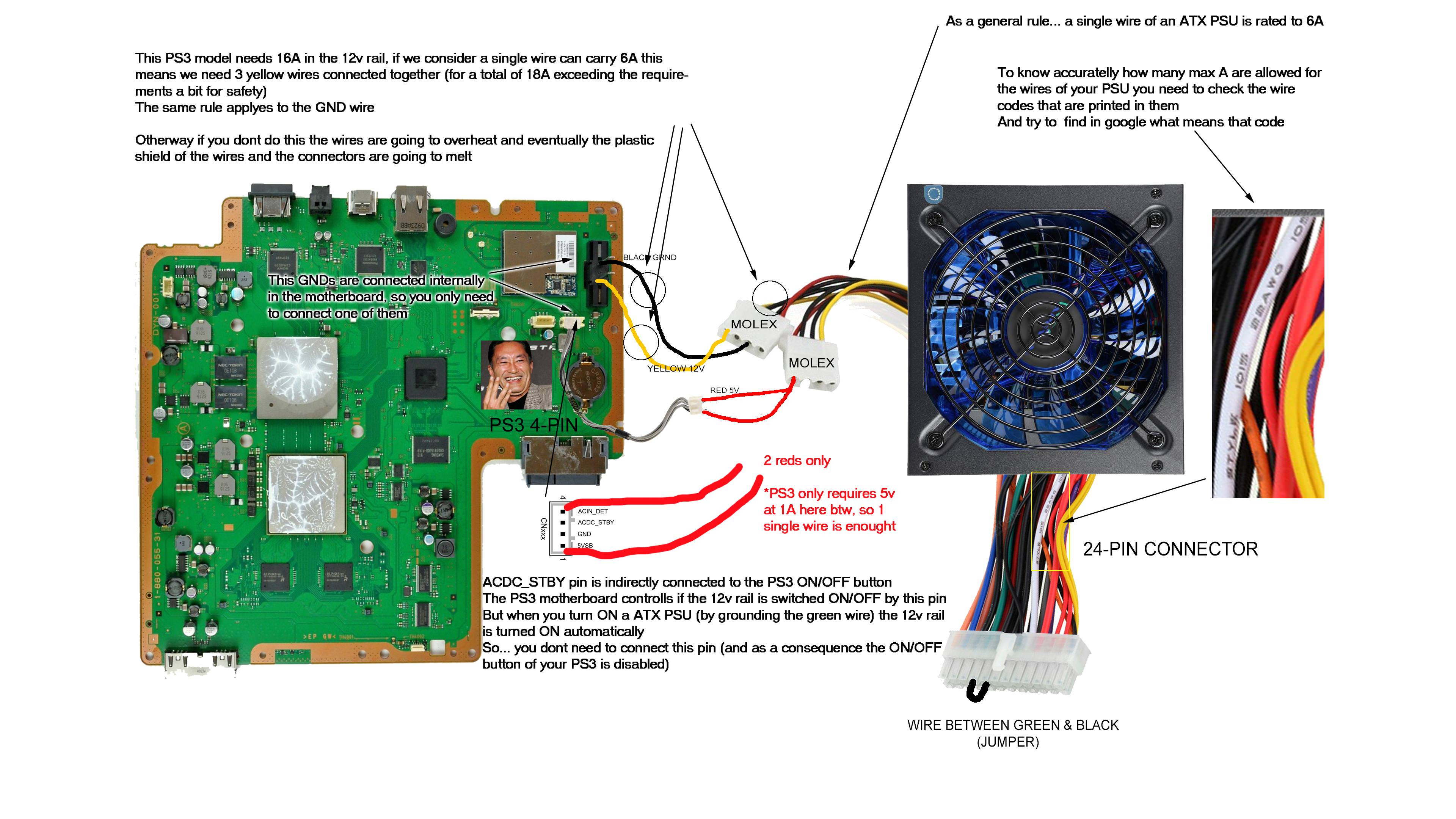 Ps3 Power Supply Wiring Diagram : Ps tutorial connect atx power supply to psx place